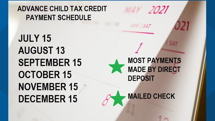 The IRS sends out Advance Child Tax Credit Payments July 15