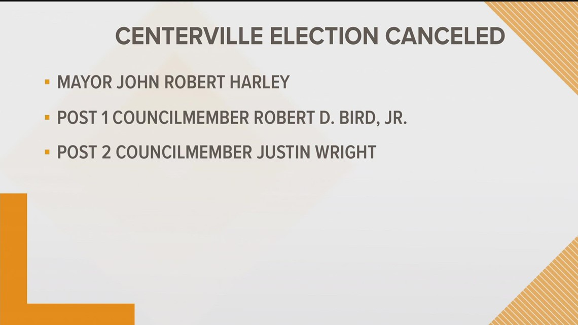Centerville election cancelled after no new candidates qualify to run