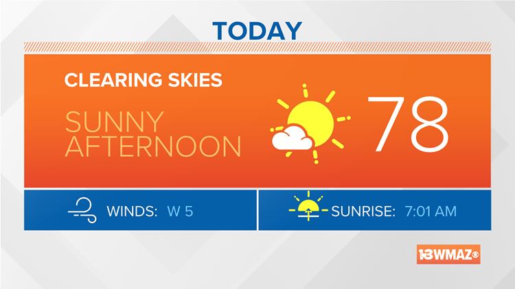Sunshine 70s on the way today!