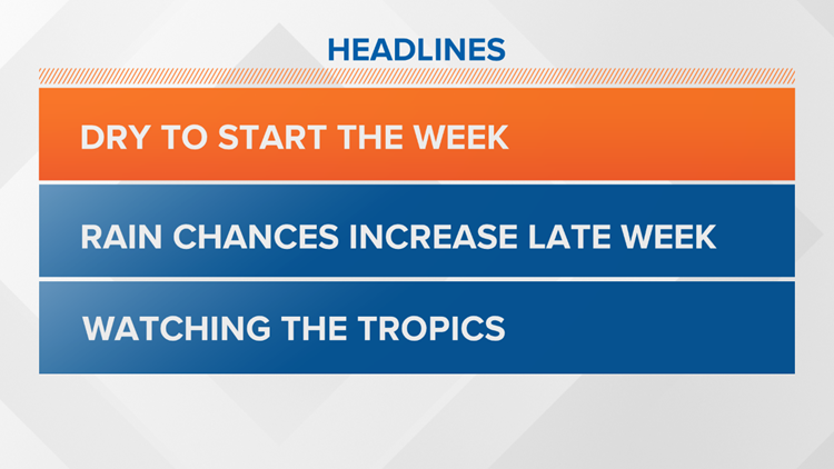 Hot and dry today, rain chances on the rise later this week