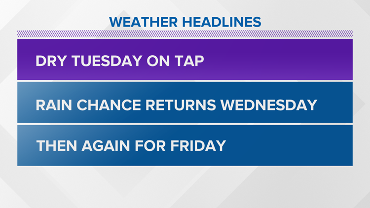 Good lookin' Tuesday on the way!