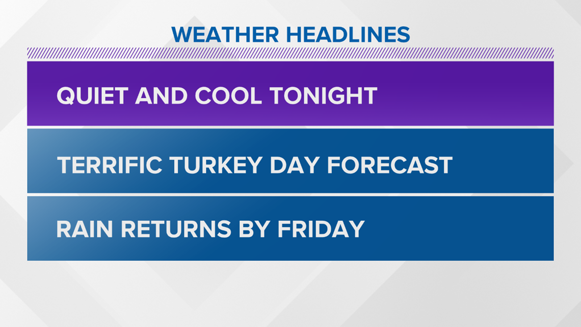 Another Fall-like day to start the work week!