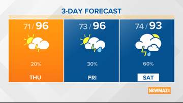 Hot and mainly dry to finish the week, but much higher storm chances by this weekend