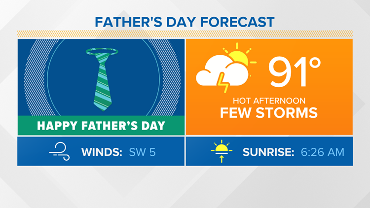 Few showers/storms around for Father's Day Sunday.