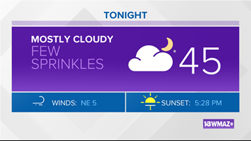 Few sprinkles tonight, mainly dry for the SEC Championship Game Saturday