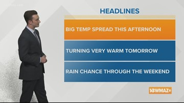 Hunter's Wednesday Morning Forecast