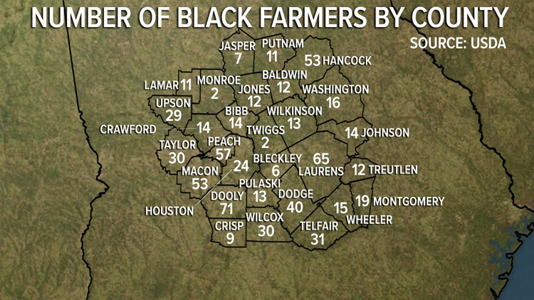 number of black farmers by county