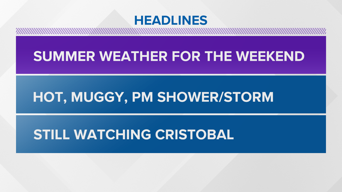 More summertime weather for the weekend ahead!
