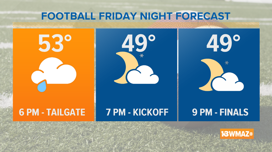Cool and mostly cloudy for the big game Saturday