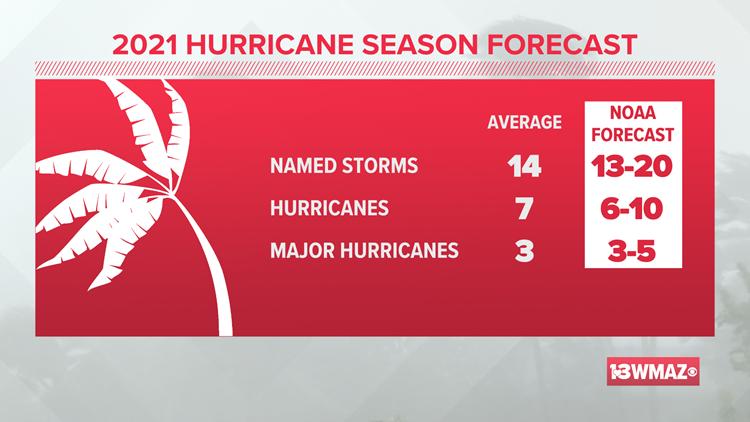 Tuesday marks start of 2021 Atlantic hurricane season