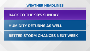 Isolated storms return for Father's Day