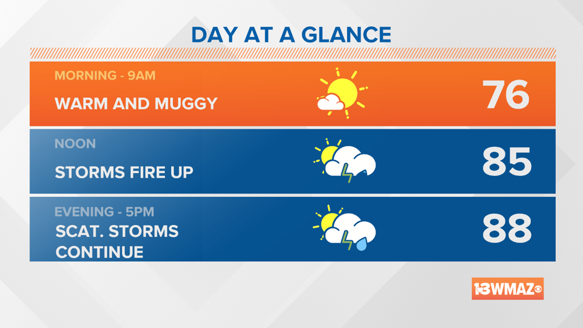 Another round of showers and storms possible this afternoon