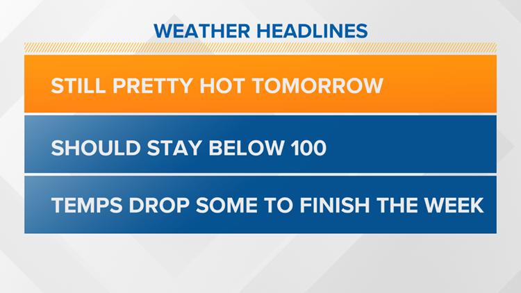 Still Hot Tomorrow, Rain Chance Going Up