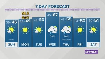Austin's Saturday Night Forecast