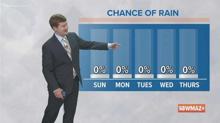 Austin's Sunday Morning Forecast 4-18-2021