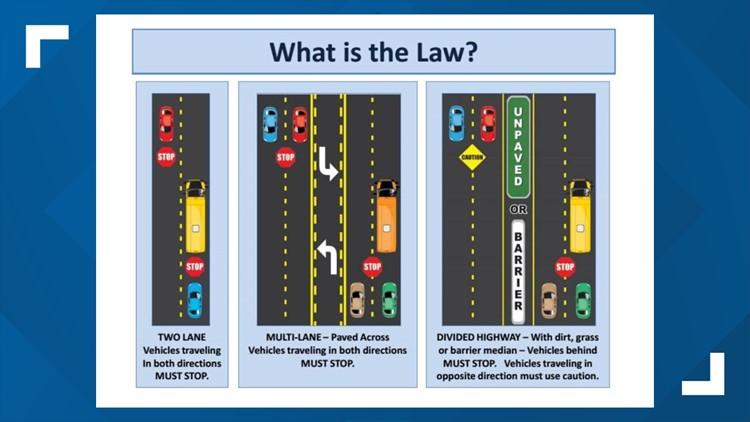 Bus laws